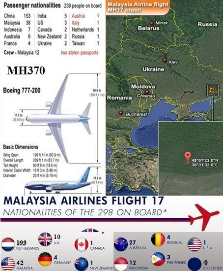 http://csillagszeme.hupont.hu/felhasznalok_uj/2/5/259872/kepfeltoltes/flight_370_es_flight_17_utasok.jpg?77064272