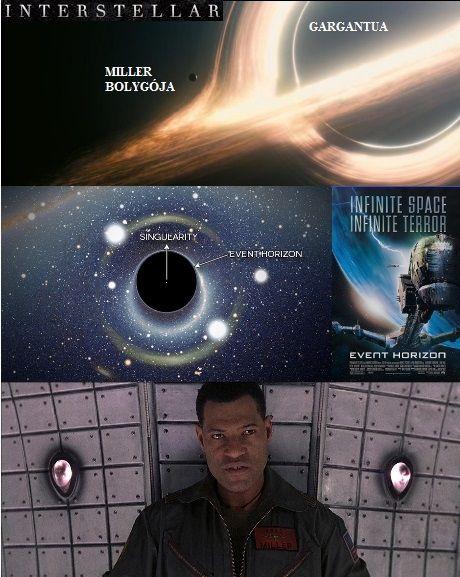 http://csillagszeme.hupont.hu/felhasznalok_uj/2/5/259872/kepfeltoltes/interstellar_-_miller_es_a_fekete-lyuk.jpg?76488614