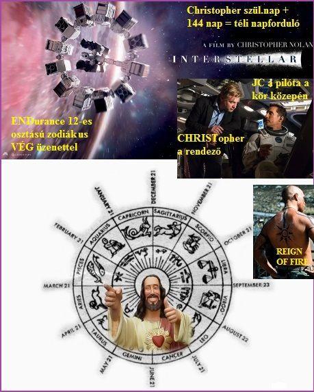 http://csillagszeme.hupont.hu/felhasznalok_uj/2/5/259872/kepfeltoltes/interstellar_es_a_zodiac000.jpg?93353201